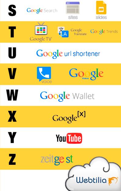 google-creo-su-propio-abecedario - copia (2)