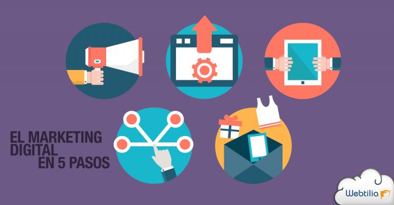 el-marketing-digital-en-5-pasos
