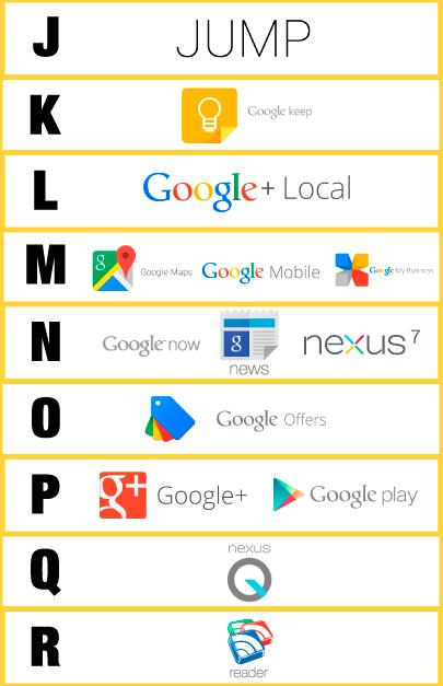 google-creo-su-propio-abecedario - copia