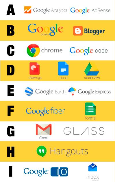 google-creo-su-propio-abecedario
