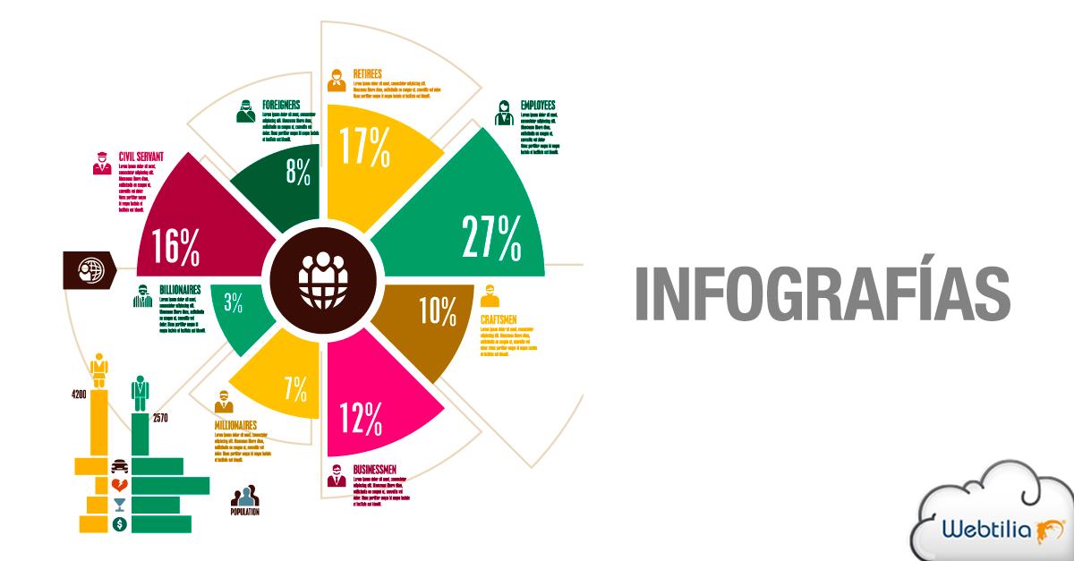 infografías-marketing-digital-visual