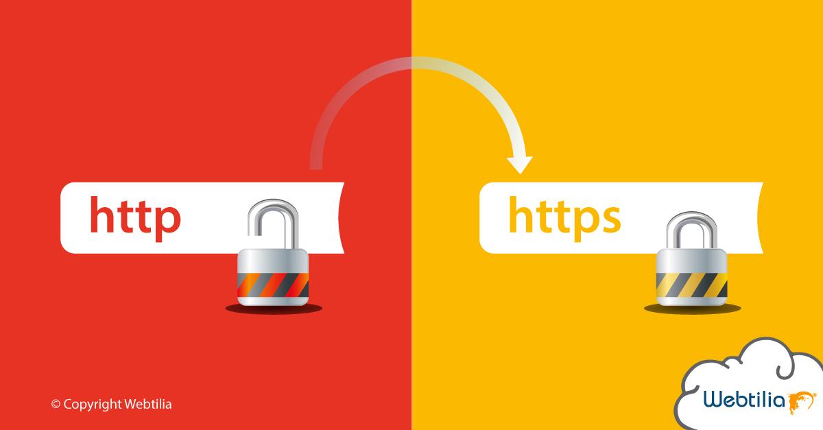 ¿Por qué debes instalar un certificado de seguridad SSL?