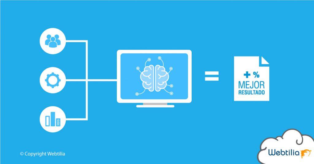 machine learning mejora el proceso empresarial